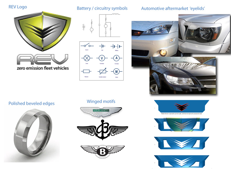 TThe Rapid Electric Vehicles Keage Concepts Calgary Alberta Automotive Design